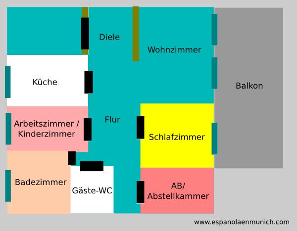 Entender los anuncios de pisos en alemania una espa ola for Que significa wc